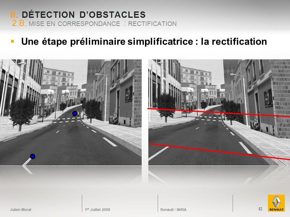 Julien Morat 1 er Juillet 2008 Renault / INRIA Une étape préliminaire simplificatrice : la rectification II. DÉTECTION DOBSTACLES 2.B. MISE EN CORRESP