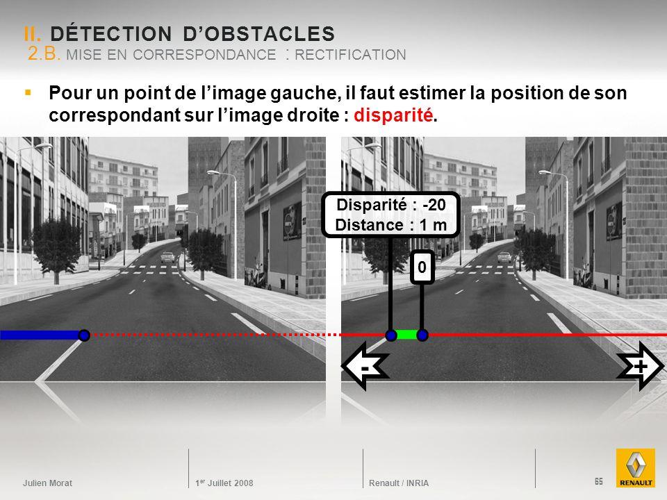 Julien Morat 1 er Juillet 2008 Renault / INRIA II. DÉTECTION DOBSTACLES Pour un point de limage gauche, il faut estimer la position de son corresponda