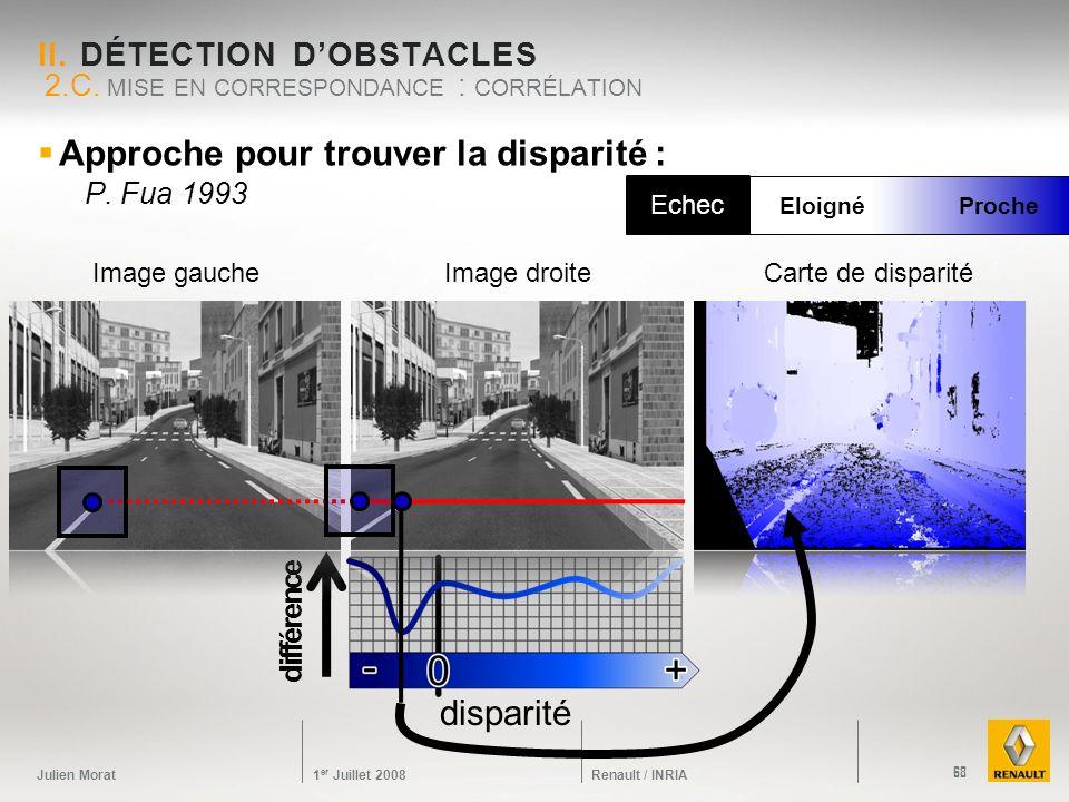 Julien Morat 1 er Juillet 2008 Renault / INRIA disparité différence Approche pour trouver la disparité : P. Fua 1993 II. DÉTECTION DOBSTACLES 2.C. MIS