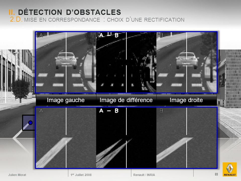 Julien Morat 1 er Juillet 2008 Renault / INRIA II. DÉTECTION DOBSTACLES 2.D. MISE EN CORRESPONDANCE : CHOIX D UNE RECTIFICATION 69 Image de différence