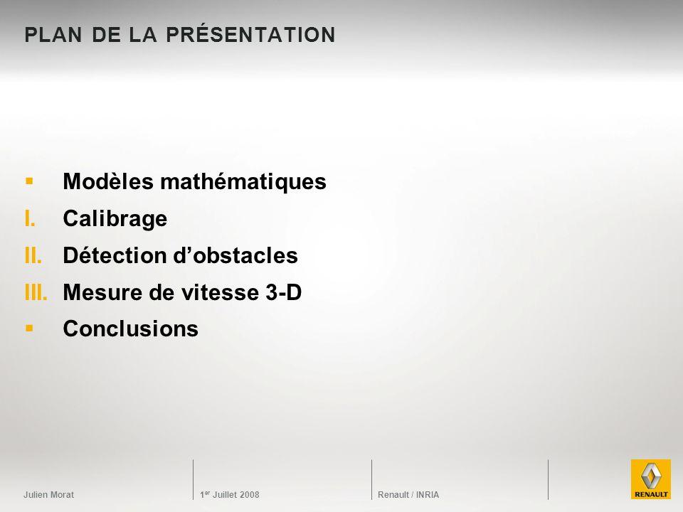 Julien Morat 1 er Juillet 2008 Renault / INRIA PLAN DE LA PRÉSENTATION Modèles mathématiques I.Calibrage II.Détection dobstacles III.Mesure de vitesse