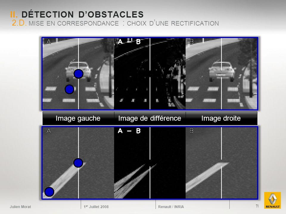 Julien Morat 1 er Juillet 2008 Renault / INRIA II. DÉTECTION DOBSTACLES 2.D. MISE EN CORRESPONDANCE : CHOIX D UNE RECTIFICATION 71 Image de différence