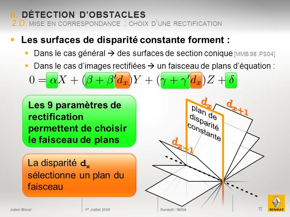 Julien Morat 1 er Juillet 2008 Renault / INRIA Les 9 paramètres de rectification permettent de choisir le faisceau de plans Les surfaces de disparité