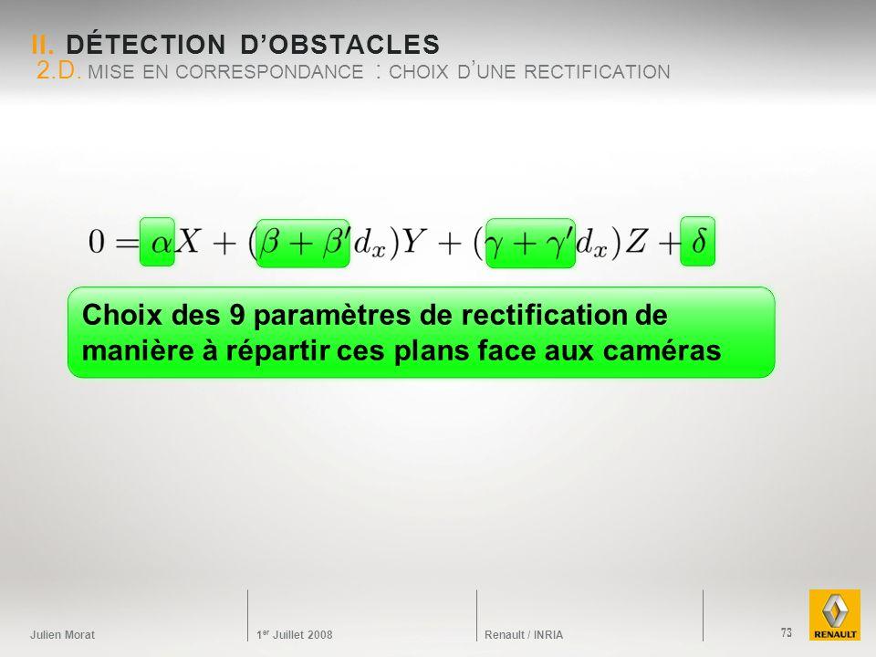 Julien Morat 1 er Juillet 2008 Renault / INRIA Choix des 9 paramètres de rectification de manière à répartir ces plans face aux caméras II. DÉTECTION