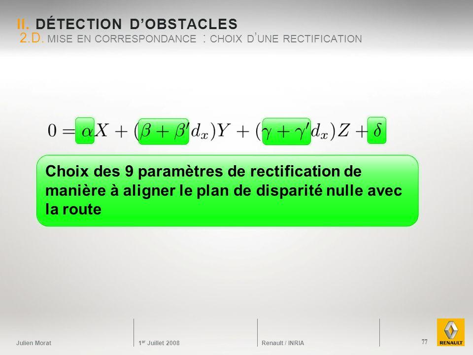 Julien Morat 1 er Juillet 2008 Renault / INRIA Choix des 9 paramètres de rectification de manière à aligner le plan de disparité nulle avec la route I
