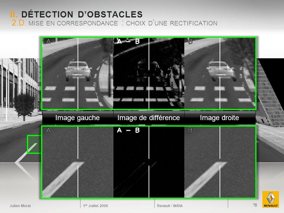 Julien Morat 1 er Juillet 2008 Renault / INRIA II. DÉTECTION DOBSTACLES 2.D. MISE EN CORRESPONDANCE : CHOIX D UNE RECTIFICATION 79 Image de différence