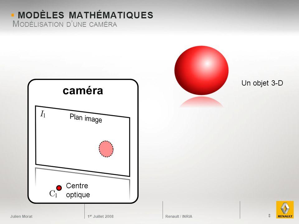 Julien Morat 1 er Juillet 2008 Renault / INRIA caméra MODÈLES MATHÉMATIQUES M ODÉLISATION D UNE CAMÉRA 8 Centre optique Un objet 3-D