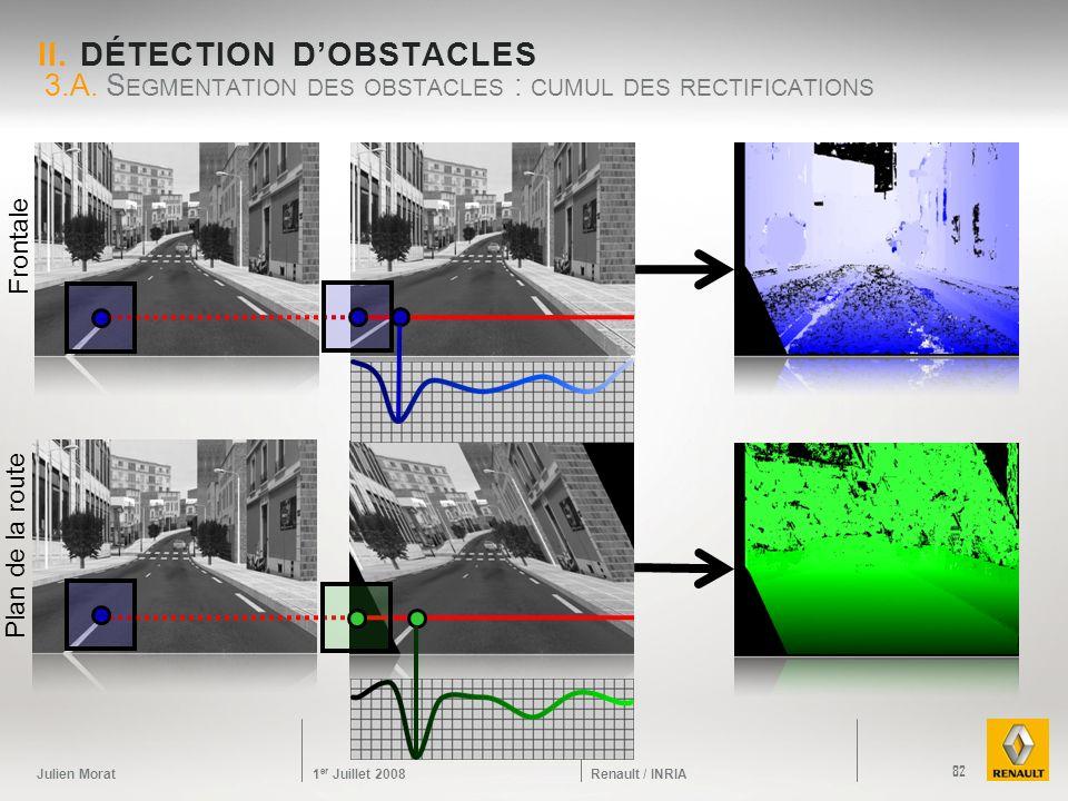 Julien Morat 1 er Juillet 2008 Renault / INRIA II. DÉTECTION DOBSTACLES 3.A. S EGMENTATION DES OBSTACLES : CUMUL DES RECTIFICATIONS 82 Frontale Plan d