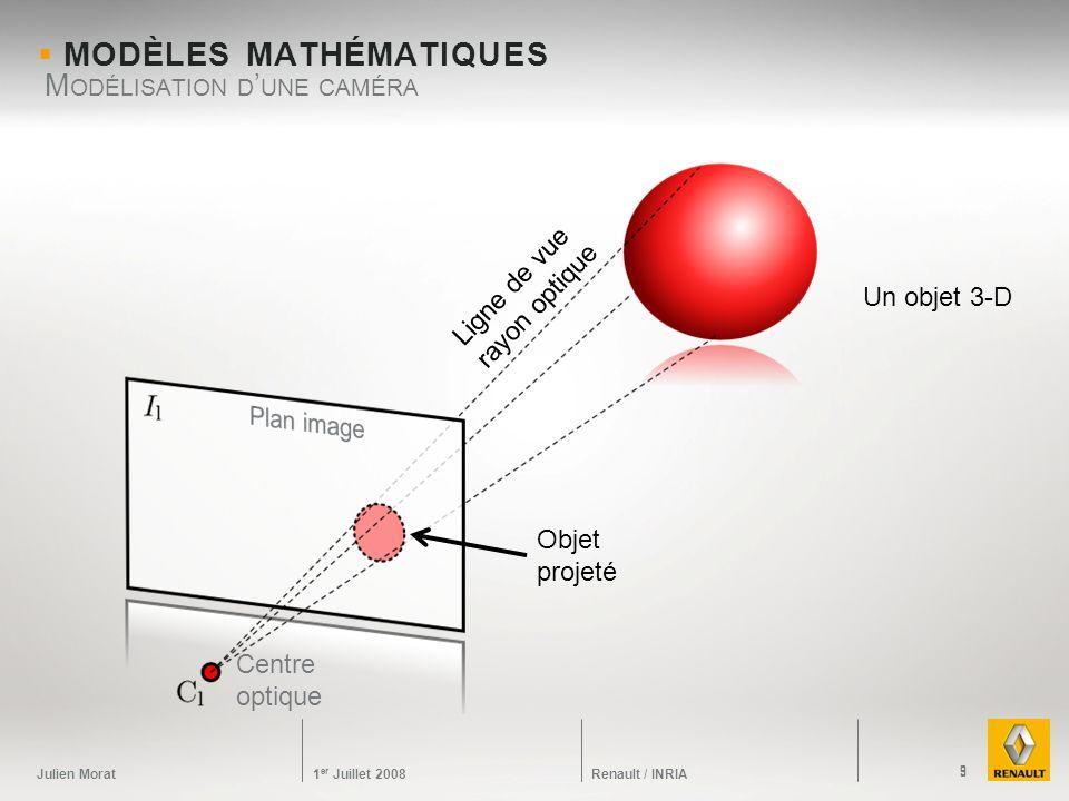 Julien Morat 1 er Juillet 2008 Renault / INRIA MODÈLES MATHÉMATIQUES M ODÉLISATION D UNE CAMÉRA 9 Objet projeté Ligne de vue rayon optique Un objet 3-