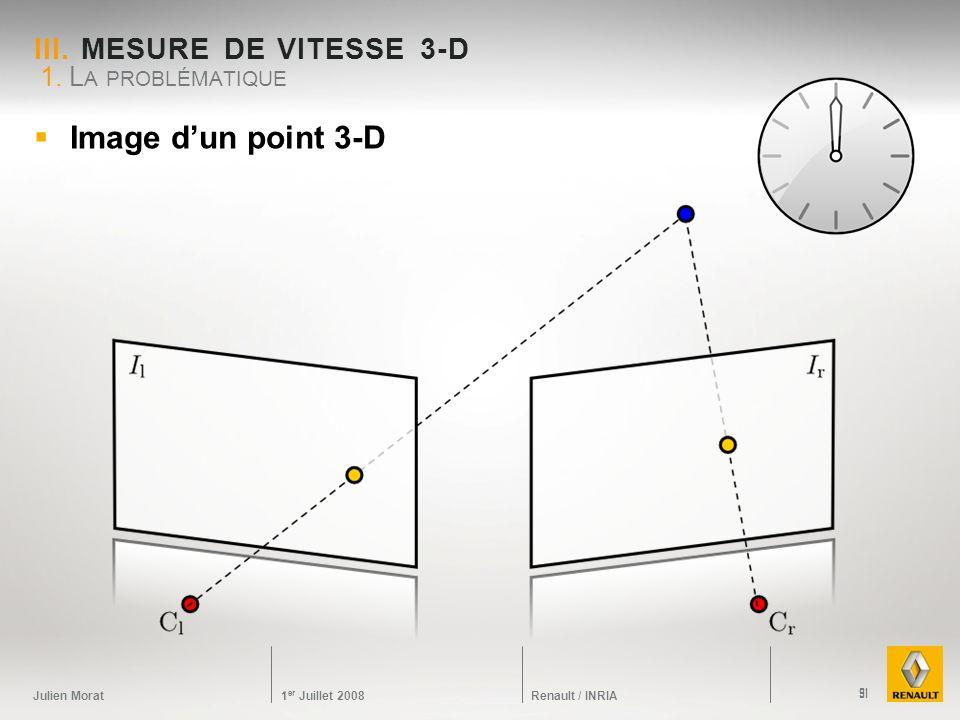 Julien Morat 1 er Juillet 2008 Renault / INRIA III. MESURE DE VITESSE 3-D Image dun point 3-D 1. L A PROBLÉMATIQUE 91