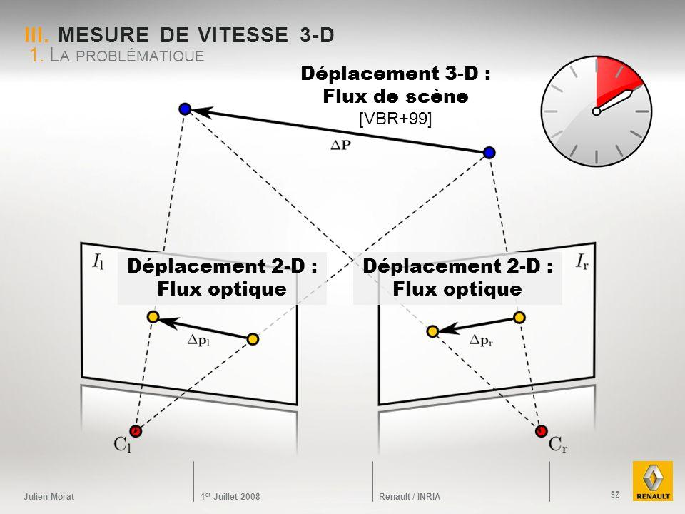Julien Morat 1 er Juillet 2008 Renault / INRIA III. MESURE DE VITESSE 3-D 1. L A PROBLÉMATIQUE 92 Déplacement 3-D : Flux de scène [VBR+99] Déplacement