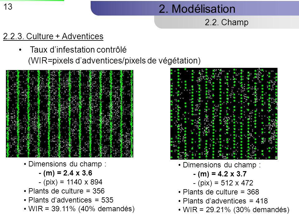 13 2.Modélisation 2.2.