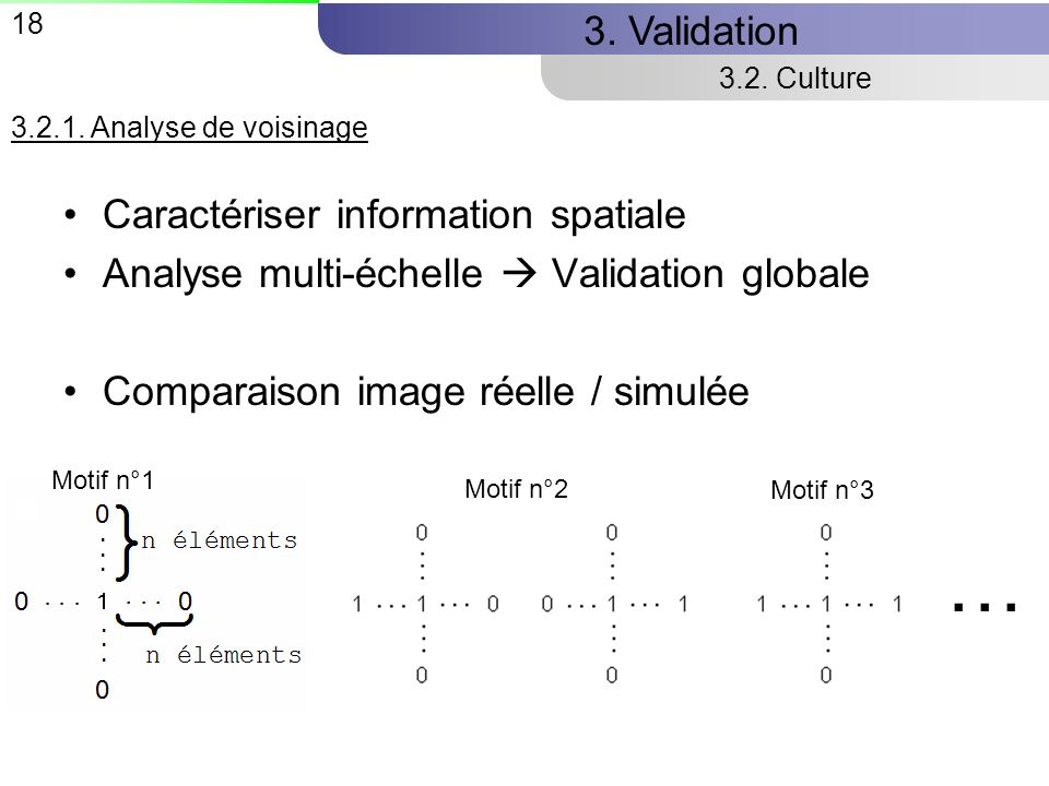 18 3.Validation 3.2. Culture 3.2.1.