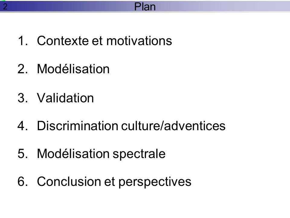 2 1.Contexte et motivations 2.Modélisation 3.Validation 4.Discrimination culture/adventices 5.Modélisation spectrale 6.Conclusion et perspectives Plan
