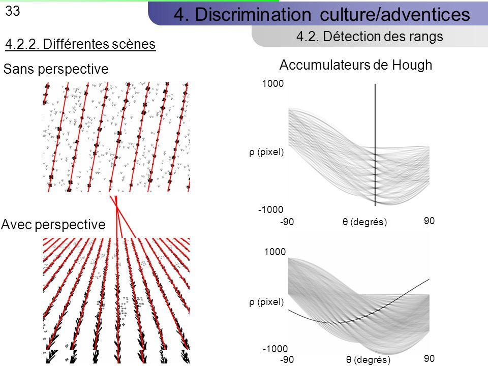 33 4.Discrimination culture/adventices 4.2. Détection des rangs 4.2.2.