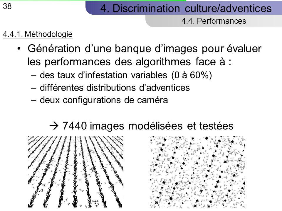38 4.Discrimination culture/adventices 4.4. Performances 4.4.1.