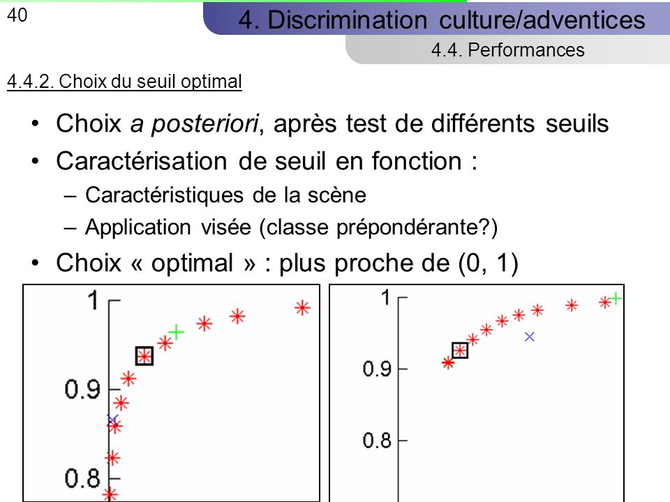 40 4.Discrimination culture/adventices 4.4. Performances 4.4.2.