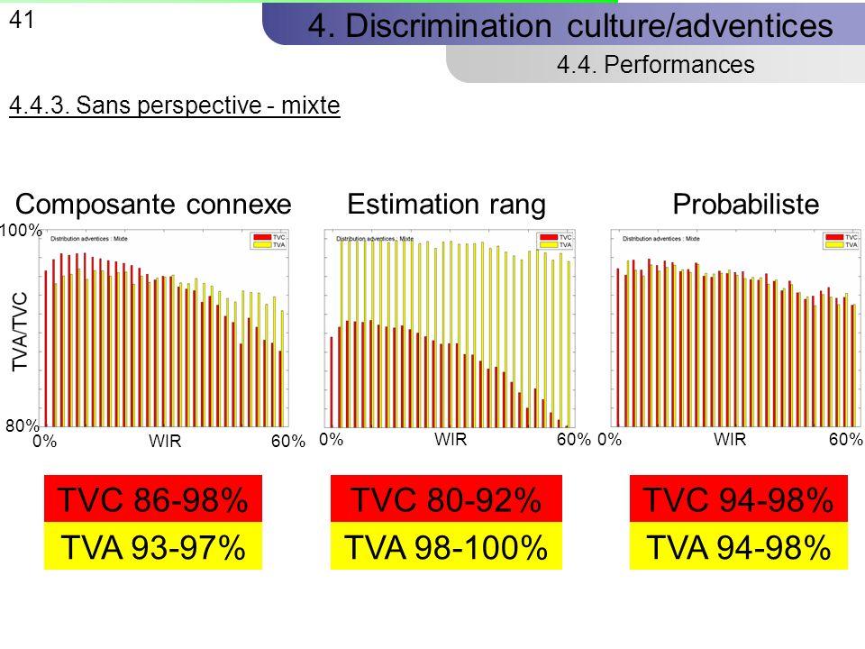 41 4.Discrimination culture/adventices 4.4. Performances 4.4.3.