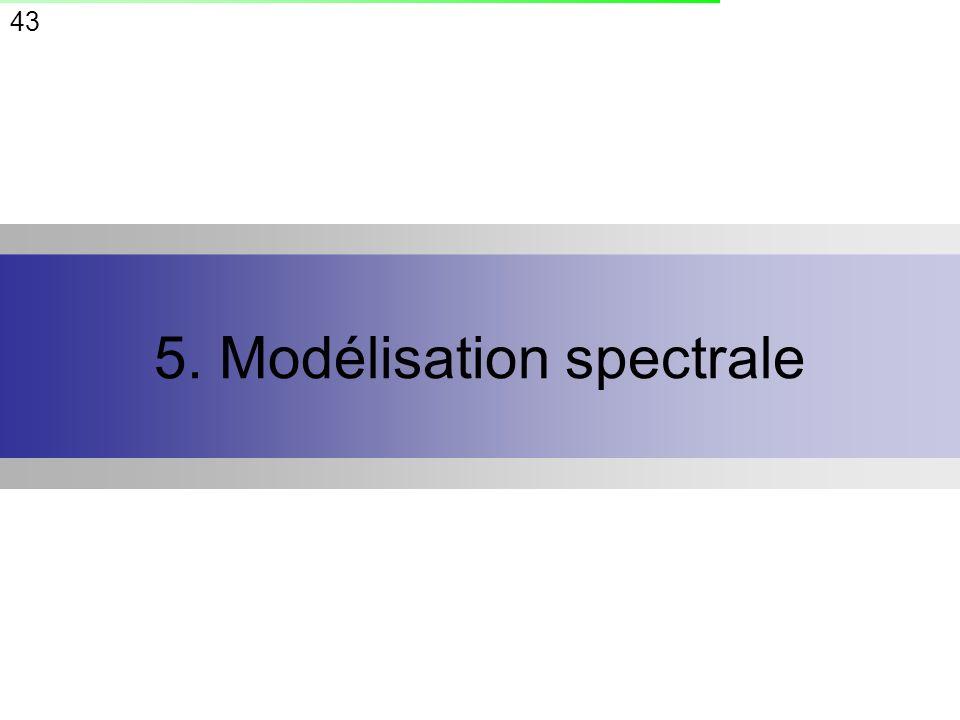 43 5. Modélisation spectrale