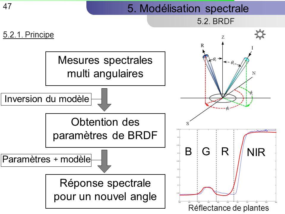 47 5.Modélisation spectrale 5.2. BRDF 5.2.1.