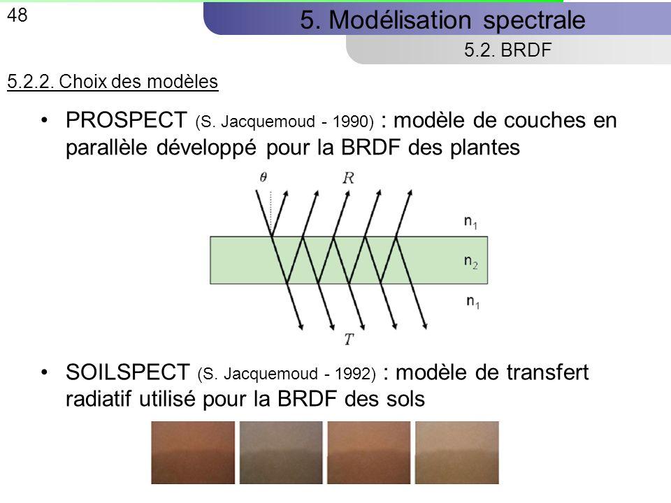 48 5.Modélisation spectrale 5.2. BRDF PROSPECT (S.
