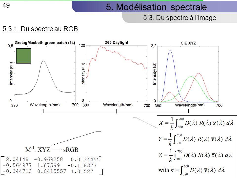 49 5. Modélisation spectrale 5.3. Du spectre à limage 5.3.1. Du spectre au RGB