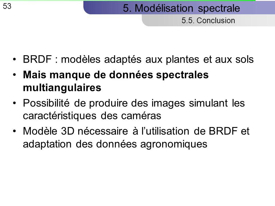 53 5.Modélisation spectrale 5.5.