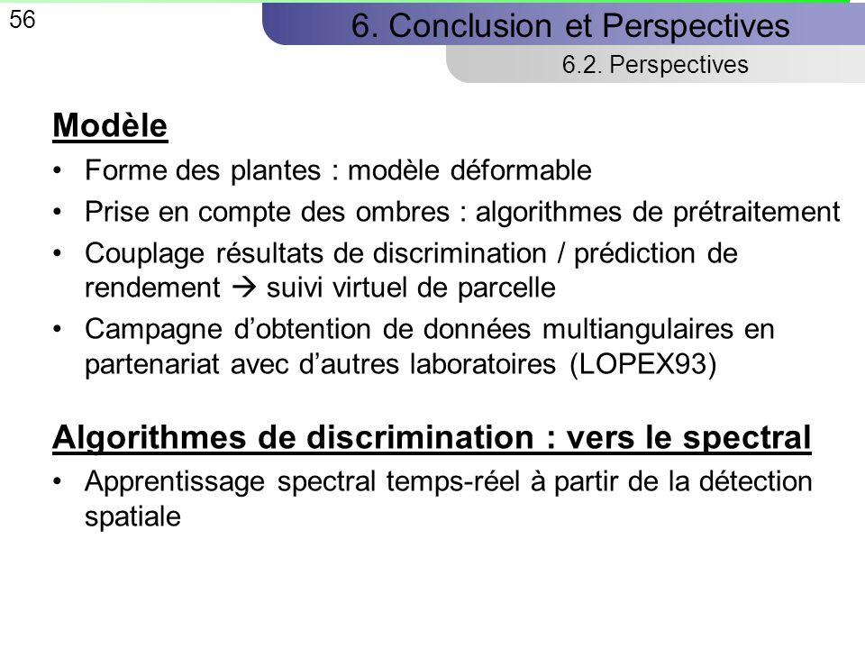 56 6.Conclusion et Perspectives 6.2.
