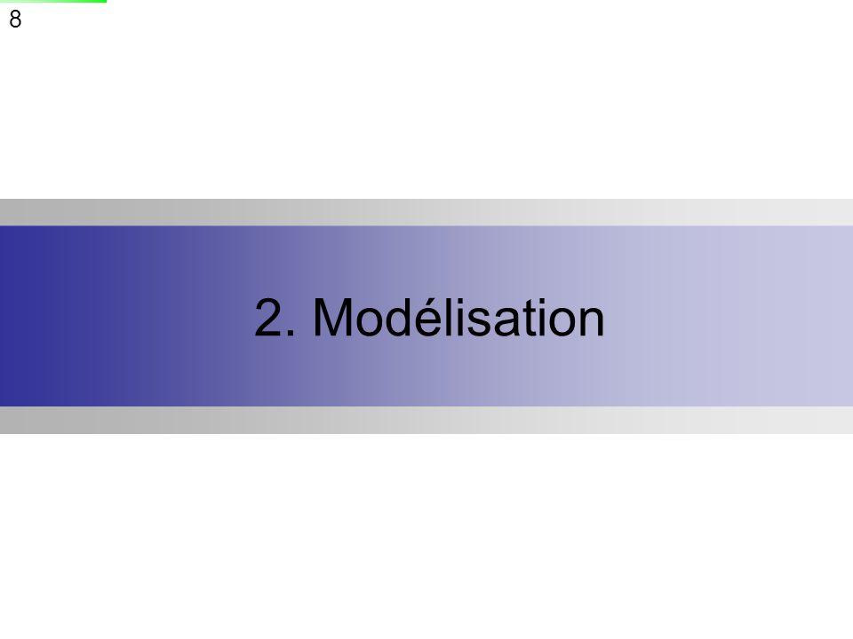 8 2. Modélisation