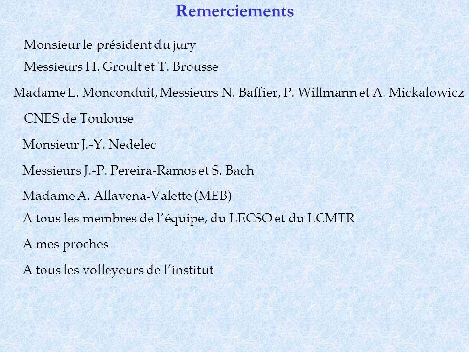 Remerciements Monsieur le président du jury Messieurs H. Groult et T. Brousse Madame L. Monconduit, Messieurs N. Baffier, P. Willmann et A. Mickalowic