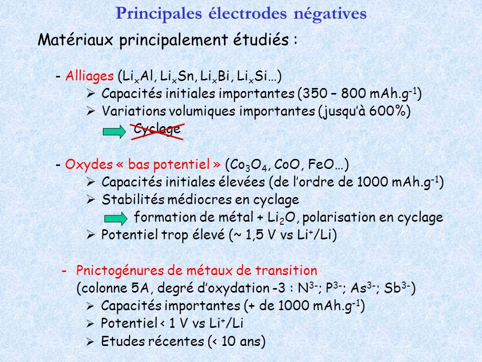 Principales électrodes négatives Matériaux principalement étudiés : - Alliages (Li x Al, Li x Sn, Li x Bi, Li x Si…) Capacités initiales importantes (