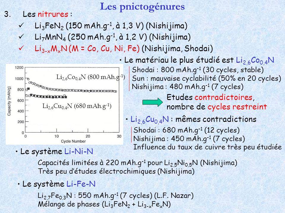 3.Les nitrures : Li 3 FeN 2 (150 mAh.g -1, à 1,3 V) (Nishijima) Li 7 MnN 4 (250 mAh.g -1, à 1,2 V) (Nishijima) Li 3-x M x N (M = Co, Cu, Ni, Fe) (Nish