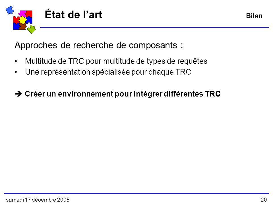 samedi 17 décembre 200520 État de lart Bilan Multitude de TRC pour multitude de types de requêtes Une représentation spécialisée pour chaque TRC Créer un environnement pour intégrer différentes TRC Approches de recherche de composants :