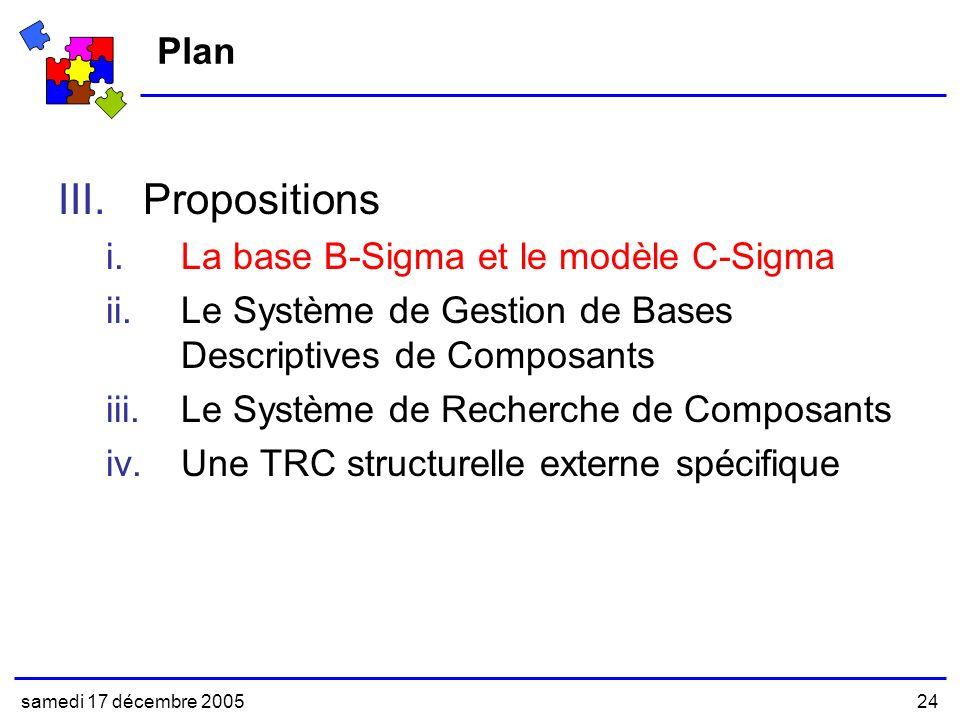 samedi 17 décembre 200524 Plan III.Propositions i.La base B-Sigma et le modèle C-Sigma ii.Le Système de Gestion de Bases Descriptives de Composants iii.Le Système de Recherche de Composants iv.Une TRC structurelle externe spécifique