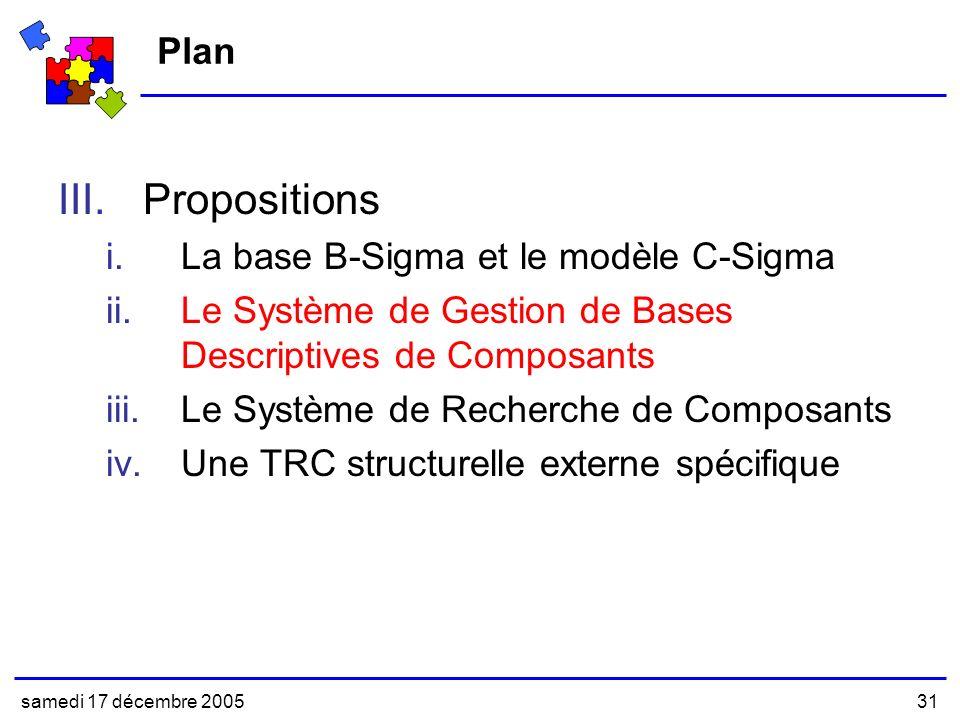 samedi 17 décembre 200531 Plan III.Propositions i.La base B-Sigma et le modèle C-Sigma ii.Le Système de Gestion de Bases Descriptives de Composants iii.Le Système de Recherche de Composants iv.Une TRC structurelle externe spécifique