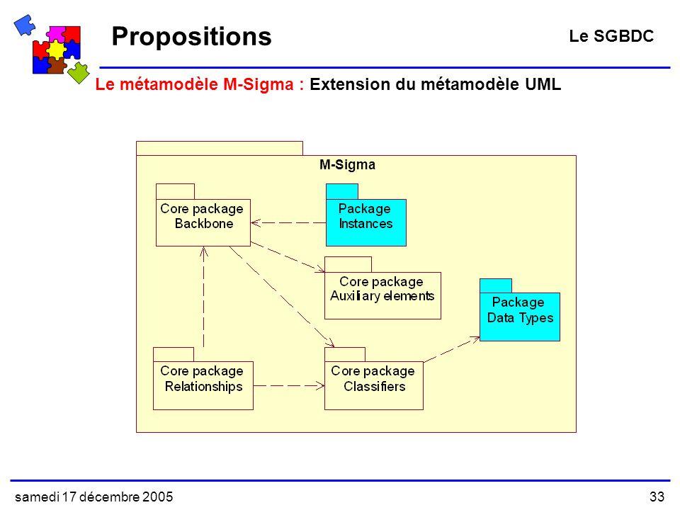 samedi 17 décembre 200533 Le métamodèle M-Sigma : Extension du métamodèle UML Propositions Le SGBDC M-Sigma
