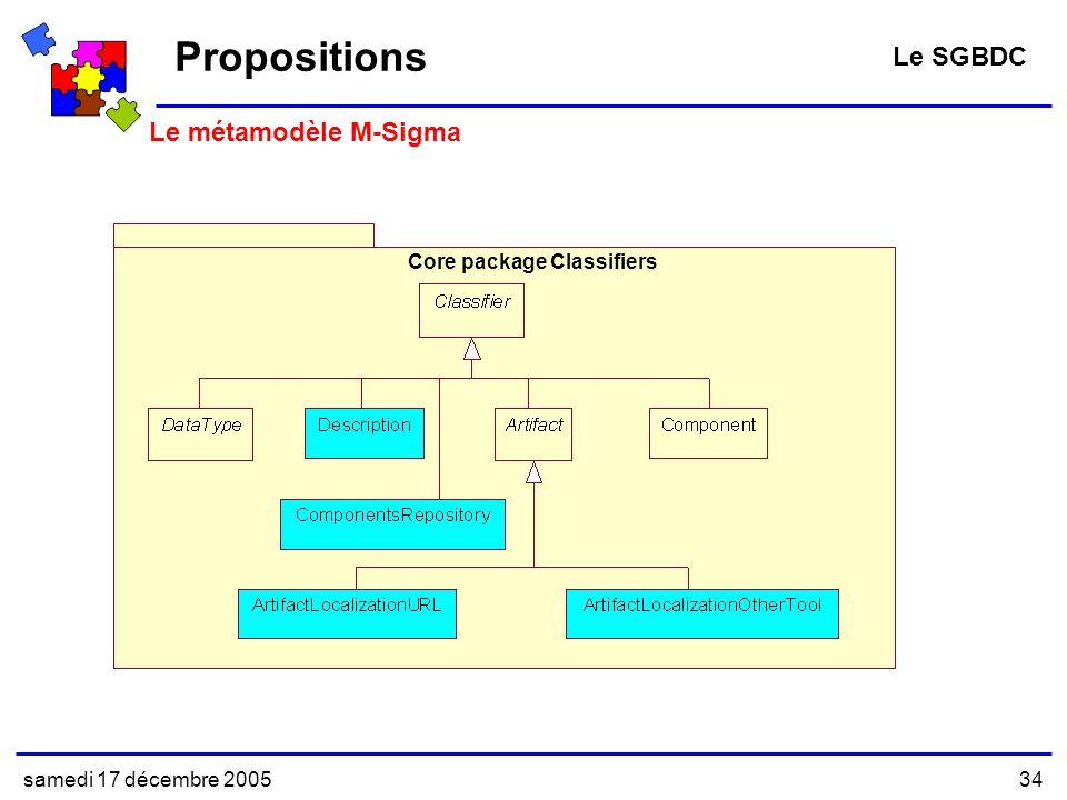 samedi 17 décembre 200534 Le métamodèle M-Sigma Propositions Le SGBDC Core package Classifiers