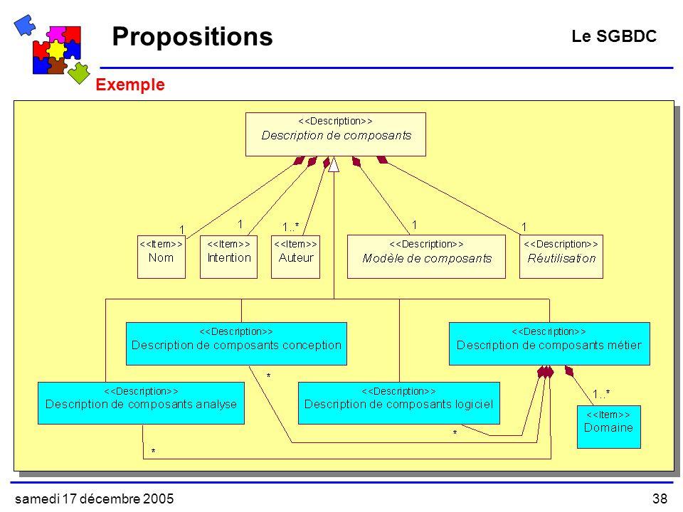 samedi 17 décembre 200538 Exemple Propositions Le SGBDC