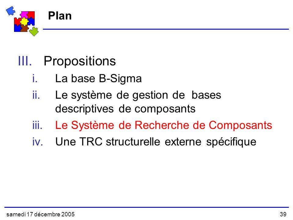 samedi 17 décembre 200539 Plan III.Propositions i.La base B-Sigma ii.Le système de gestion de bases descriptives de composants iii.Le Système de Recherche de Composants iv.Une TRC structurelle externe spécifique