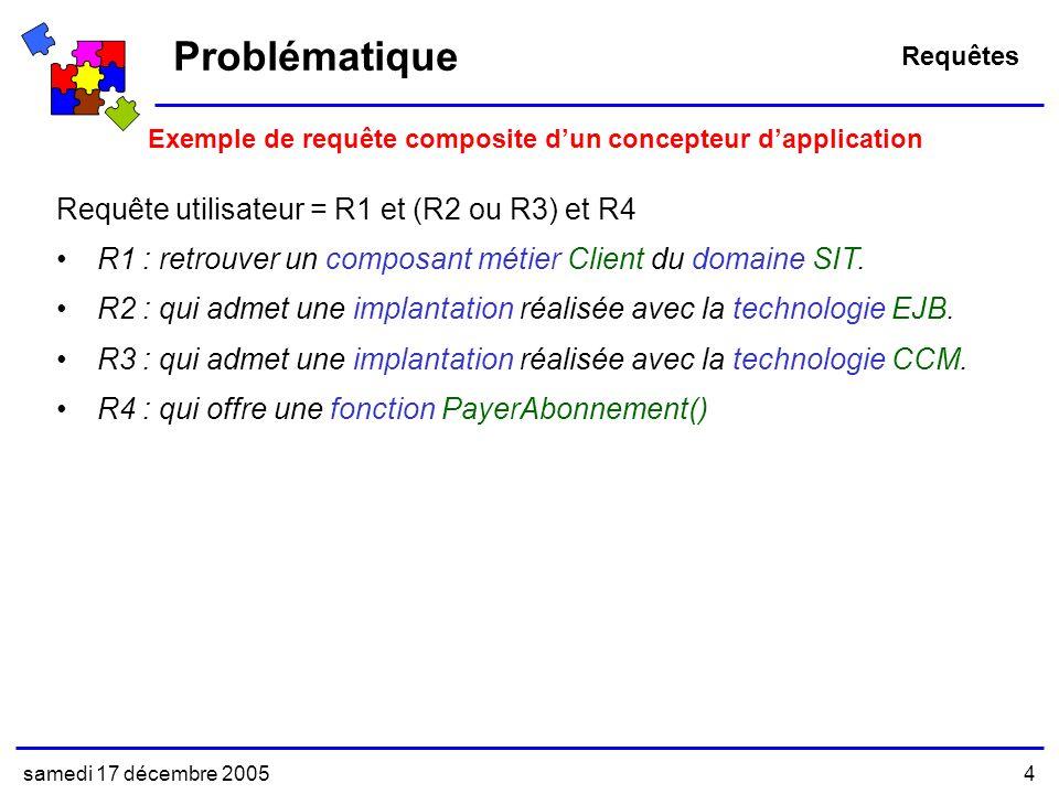 samedi 17 décembre 20054 Exemple de requête composite dun concepteur dapplication Requête utilisateur = R1 et (R2 ou R3) et R4 R1 : retrouver un composant métier Client du domaine SIT.