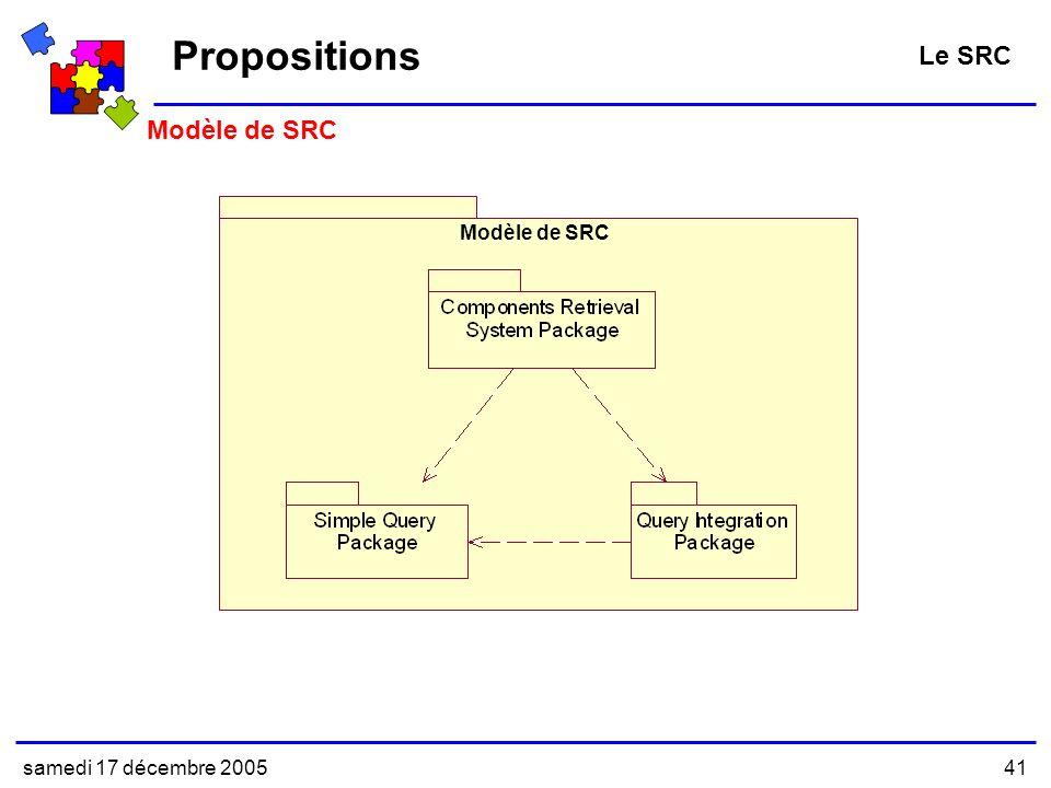 samedi 17 décembre 200541 Modèle de SRC Propositions Le SRC Modèle de SRC