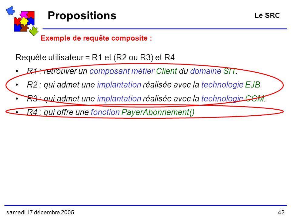 samedi 17 décembre 200542 Exemple de requête composite : Propositions Le SRC Requête utilisateur = R1 et (R2 ou R3) et R4 R1 : retrouver un composant métier Client du domaine SIT.
