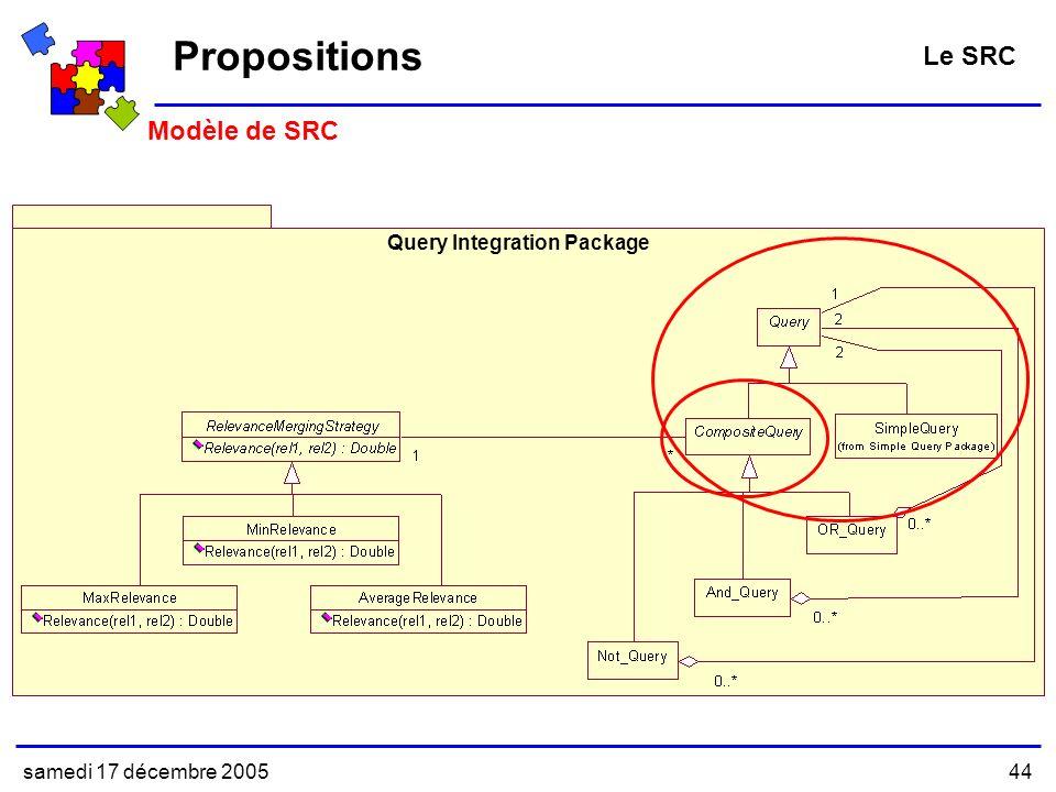 samedi 17 décembre 200544 Modèle de SRC Propositions Le SRC Query Integration Package