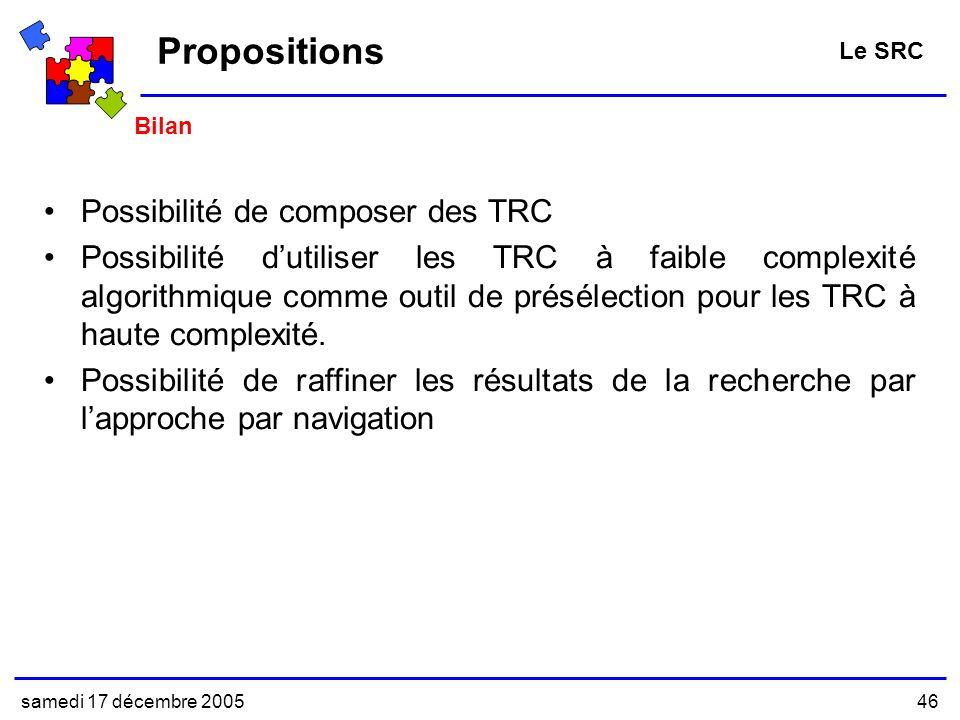 samedi 17 décembre 200546 Bilan Propositions Le SRC Possibilité de composer des TRC Possibilité dutiliser les TRC à faible complexité algorithmique comme outil de présélection pour les TRC à haute complexité.