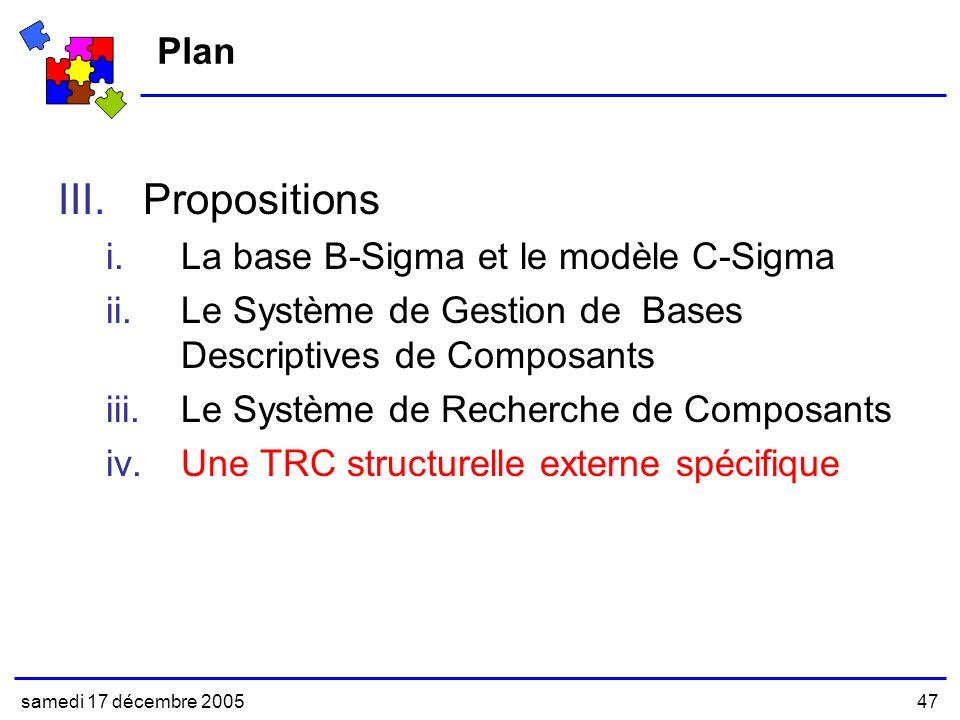 samedi 17 décembre 200547 Plan III.Propositions i.La base B-Sigma et le modèle C-Sigma ii.Le Système de Gestion de Bases Descriptives de Composants iii.Le Système de Recherche de Composants iv.Une TRC structurelle externe spécifique