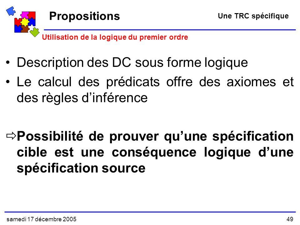 samedi 17 décembre 200549 Description des DC sous forme logique Le calcul des prédicats offre des axiomes et des règles dinférence Possibilité de prouver quune spécification cible est une conséquence logique dune spécification source Propositions Une TRC spécifique Utilisation de la logique du premier ordre