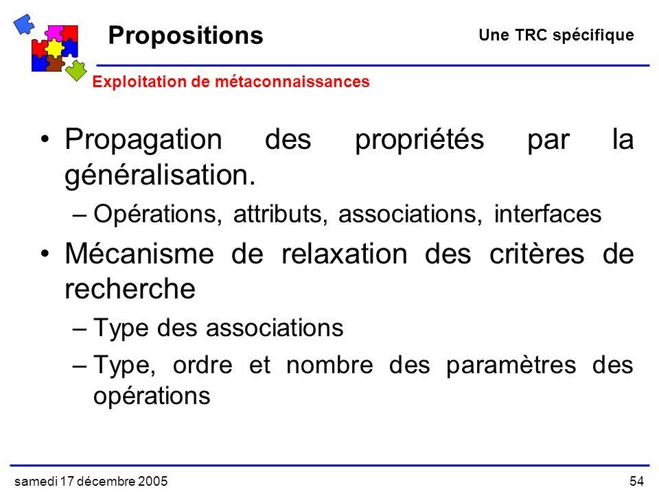 samedi 17 décembre 200554 Propagation des propriétés par la généralisation.