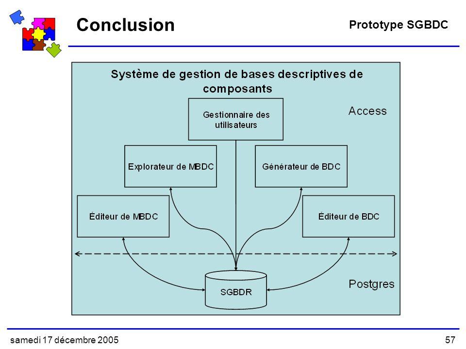 samedi 17 décembre 200557 Conclusion Prototype SGBDC