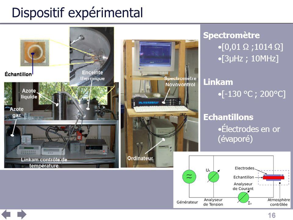 16 Dispositif expérimental Spectromètre [0,01 Ω ;1014 Ω] [3μHz ; 10MHz] Linkam [-130 °C ; 200°C] Echantillons Électrodes en or (évaporé)