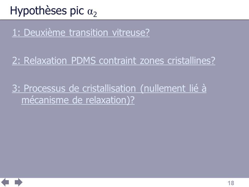 18 Hypothèses pic α 2 1: Deuxième transition vitreuse? 2: Relaxation PDMS contraint zones cristallines? 3: Processus de cristallisation (nullement lié